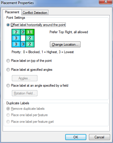 ArcMap Label Placement Priority